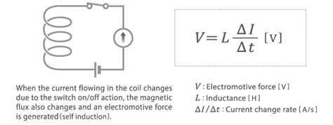 induced voltage of an inductor related keywords suggestions for inductor equation