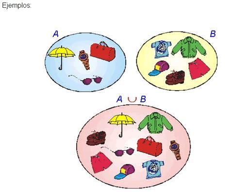imagenes conjuntos matematicos aprendiendo matematica union de conjuntos