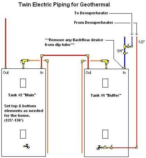 water source heat piping diagram 1000 images about hvac on water storage