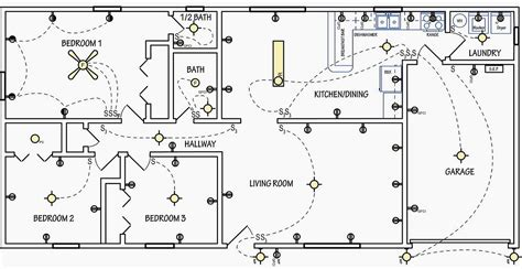 electrical    industry term  house wiring