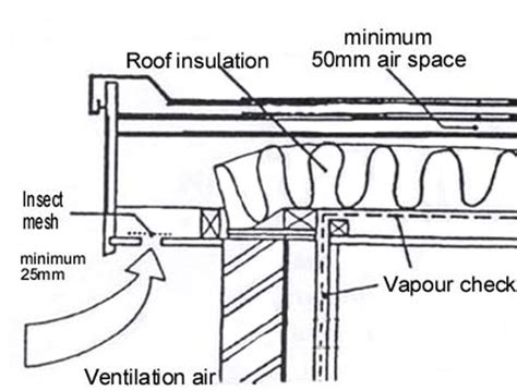 flat roof construction diagram 23983d1282078858 flat roof insulation quandry