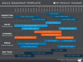 roadmap presentation template twenty six phase agile technology timeline roadmap