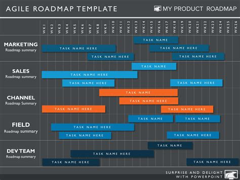 roadmap presentation template twenty six phase agile technology timeline roadmap