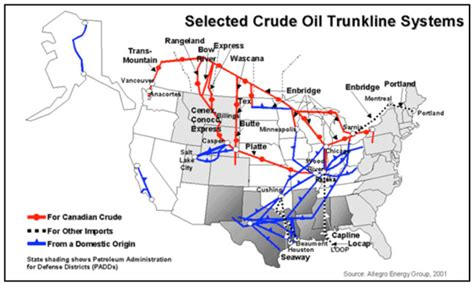 map of pipelines in usa us needs an east west pipeline business insider