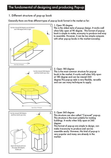how to design a photo pop up design process