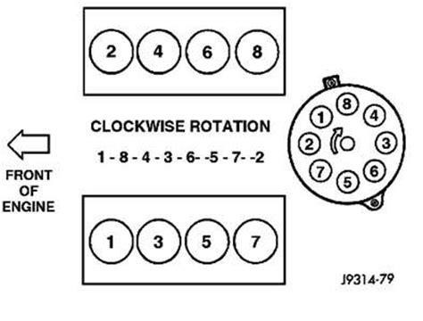 dodge 360 firing order diagram solved what is the firing order for a 2001 dodge 1500 4x4
