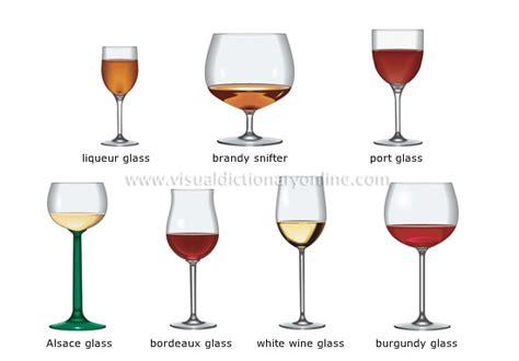 What Is Barware Food Kitchen Kitchen Glassware 1 Image Visual