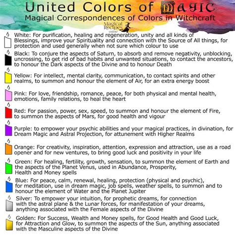 candle magic candle colour meanings magical recipes