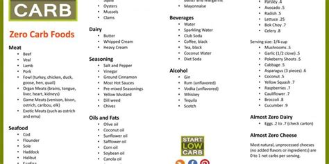 Day meal plan weight loss and meals on pinterest