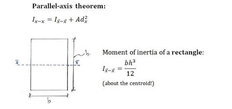 question 2 c4 5 parallel axis theorem statics