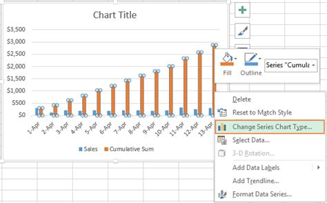 visitor pattern instead of instanceof c how to get interval value from chart control