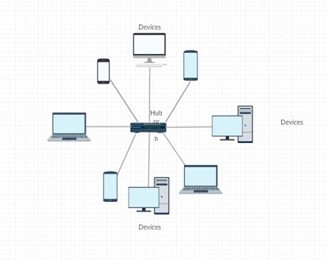 network layout star network diagram guide learn how to draw network diagrams