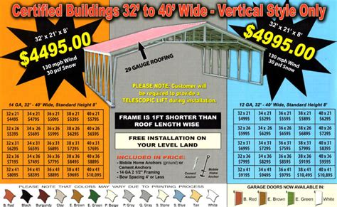 Pole Barns Ky Alan S Factory Outlet Has Metal Buildings Prices Are Low