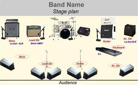 band tech rider template band stage plan creator stage plot template 30daysout