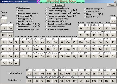 search results for periodic table with ion charges