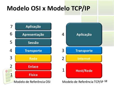 modelo osi y tcpip youtube modelo osi tcp ip