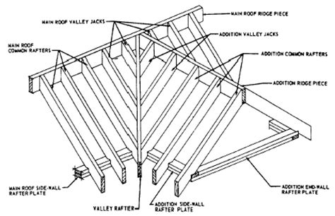 Pitched Roof Framing Guide Minimum Pitch For Metal Shed Roof Dave Plan For