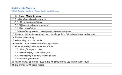 Social Media Strategy Template 8 Free Pdf Documents Download Free Premium Templates Social Media Plan Template