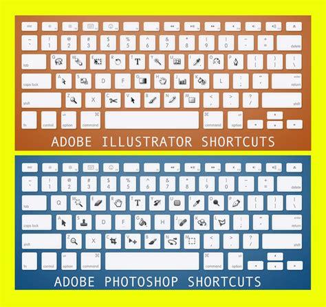 adobe illustrator cs6 shortcut keys adobe photoshop and adobe illustrator keyboard shortcuts
