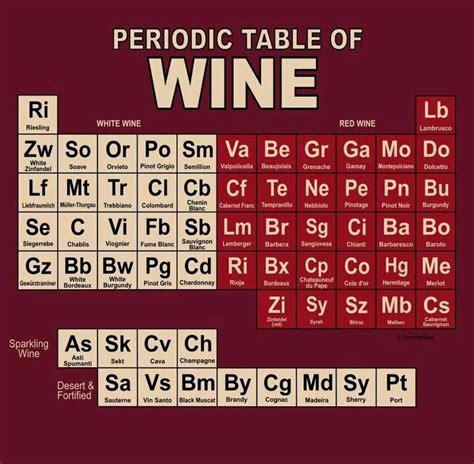 periodic table of wine 135 best saber de vinhos images on wines