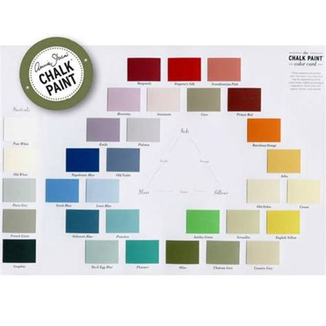 chalk paint colors where to buy where to buy sloan chalk paint colors 28 images basic