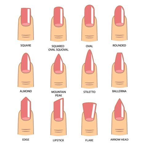 Gelnagels Maastricht nagelstudio maastricht beautyblog nageltrends lente