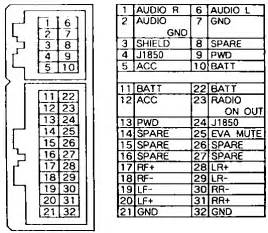 chrysler car radio stereo audio wiring diagram autoradio connector wire installation schematic