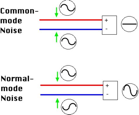 common mode choke vertaling common mode choke vertaling 28 images what is the difference between a common mode choke and