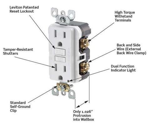 leviton x7599 e smartlockpro slim gfci ter resistant