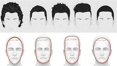 find out what haircut suits you how to find a haircut that suits you haircuts models ideas