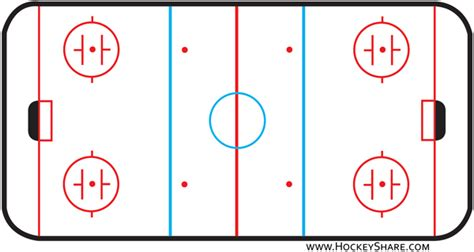 blank hockey practice plan template diy hockey rink serving plate the pink puck