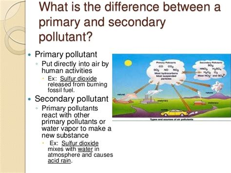 What Is The Difference Between The Four Types Of Mba by Unit 5 Ch 12 S1 What Causes Air Pollution