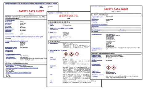 how many sections are on a 2012 hcs compliant sds hazard communication standard training guide