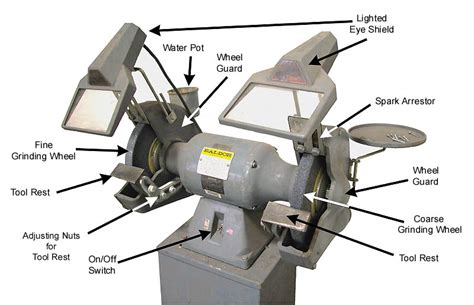 how to use a bench grinder supporting paa bench grinder
