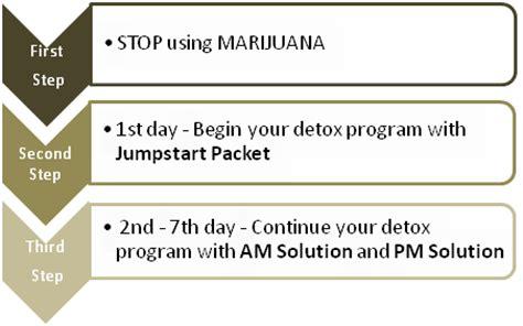 Cayenne Pepper Detox Thc by Premium Detox 7 Day Review Detox Marijuana Fast