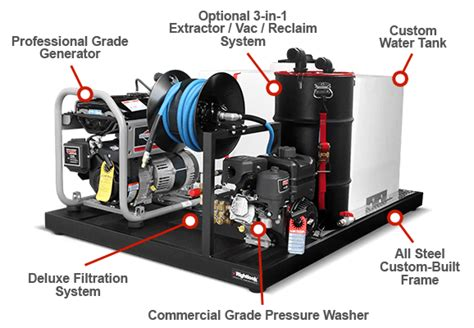 detailing car equipment rightlook auto appearance and equipment