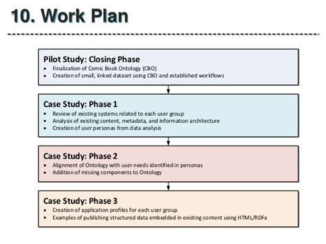 thesis proposal work plan Thesis project guide but that shouldn't be your initial plan preferably well before the time of your thesis proposal, about what your thesis work will mean.