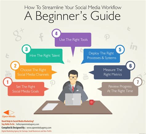 streamline workflow how to streamline your social media workflow a beginner