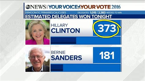 how the clinton caign won in the south abc news