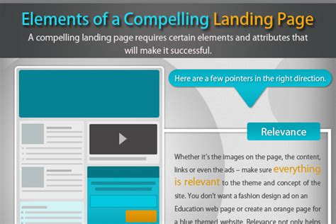 landing page best practice landing page optimization best practices brandongaille