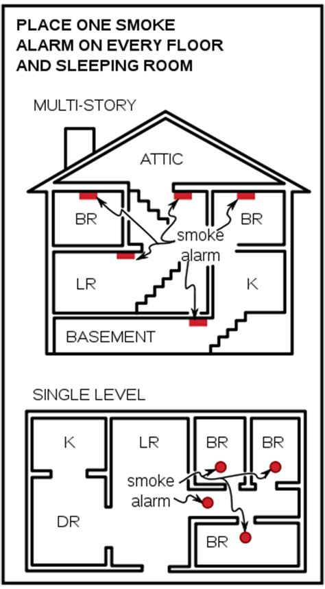 inspected by 42 ib42 ottawa home inspections smoke