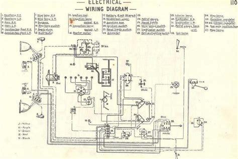 Citroen C4 1 6 Hdi Wiring Diagram Wiring Library Citroen Xsara Hdi Wiring Diagram Wiring Diagram Sierramichelsslettvet