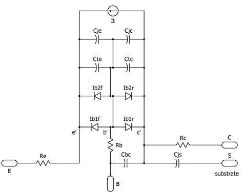 difference between capacitor and transistor transistors what does it for a to bjt operating at