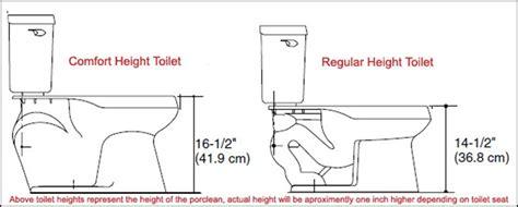 toto comfort height toilet dimensions handicap toilet height handicap toilet height 19 cool on