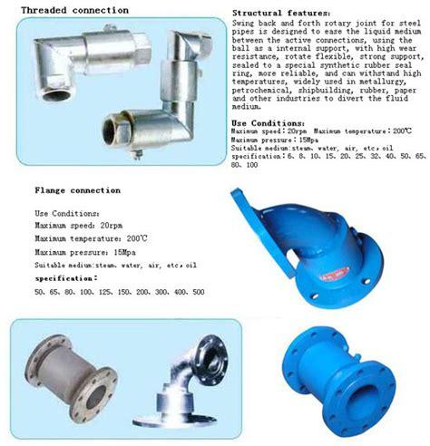 rotary swing com china rotary swing rotary joint china rotary swing
