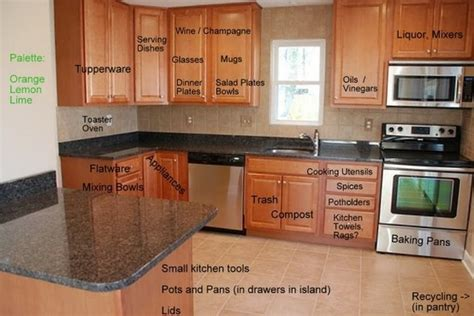 ideas for organizing kitchen cabinets kitchen cabinet organization everything in it s place