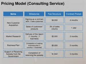 pricing model consulting service items