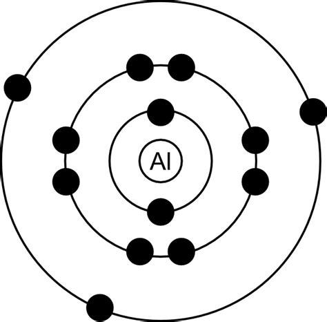 aluminum electron dot diagram dpav al