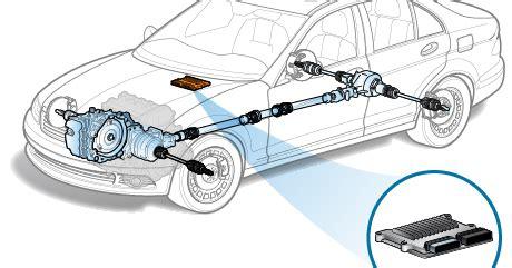 2017 Audi Q7 Electric Brake Controller by Module De Commande Du Groupe Motopropulseur Fiche