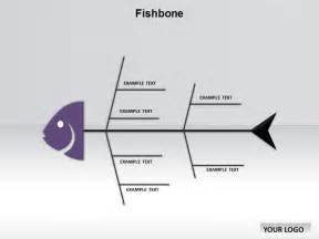 fishbone template ppt fishbone chart powerpoint templates and backgrounds